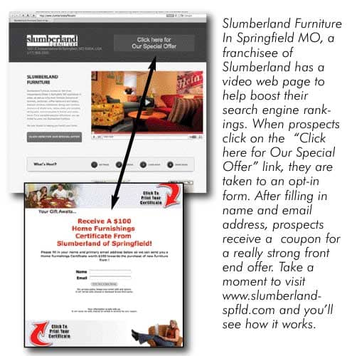 Bigger stores ran pre print circulars and direct mail campaigns  but most  marketing took a shot gun approach     Spread the word and hope the message  falls. Successful Retail Furniture Store New Media Marketing   Furniture