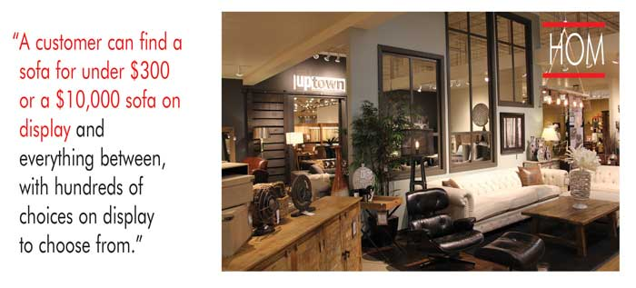 Retail Success HOM Furniture