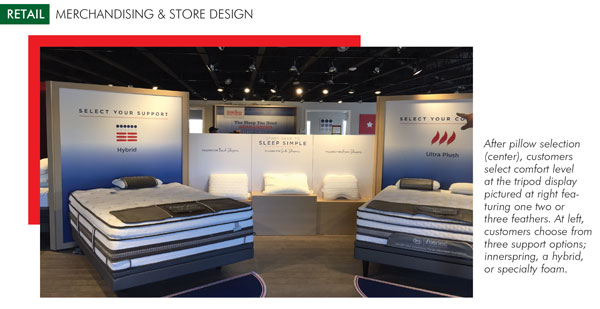A Store Design That Sells | Furniture World Magazine