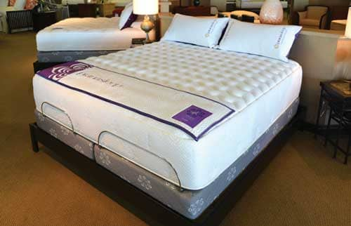 PranaSleep, The Talalay Latex Luxury Mattress Manufacturer, Reported That  It Is Introducing Its Fourth Generation Prana Collection To Select  Retailers ...